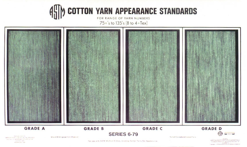 ASTM Photographic Yarn Appearance Standards Image